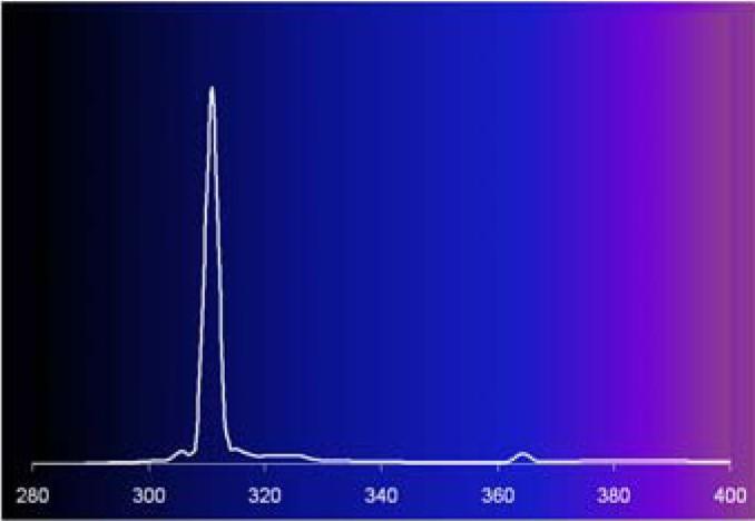 ultraibolya pikkelysömör kezelésére szolgáló lámpák)