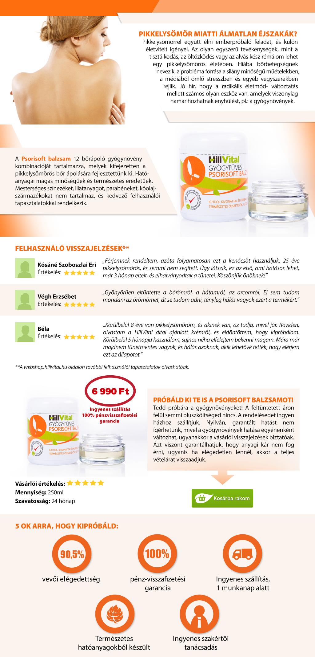 pikkelysömör gyógyszereinek értékelése)