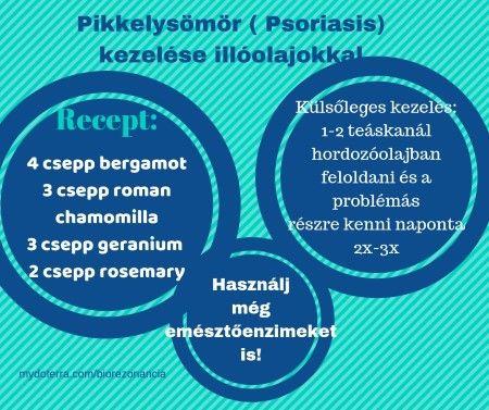 lycopid reviews of pikkelysömör kezelés)